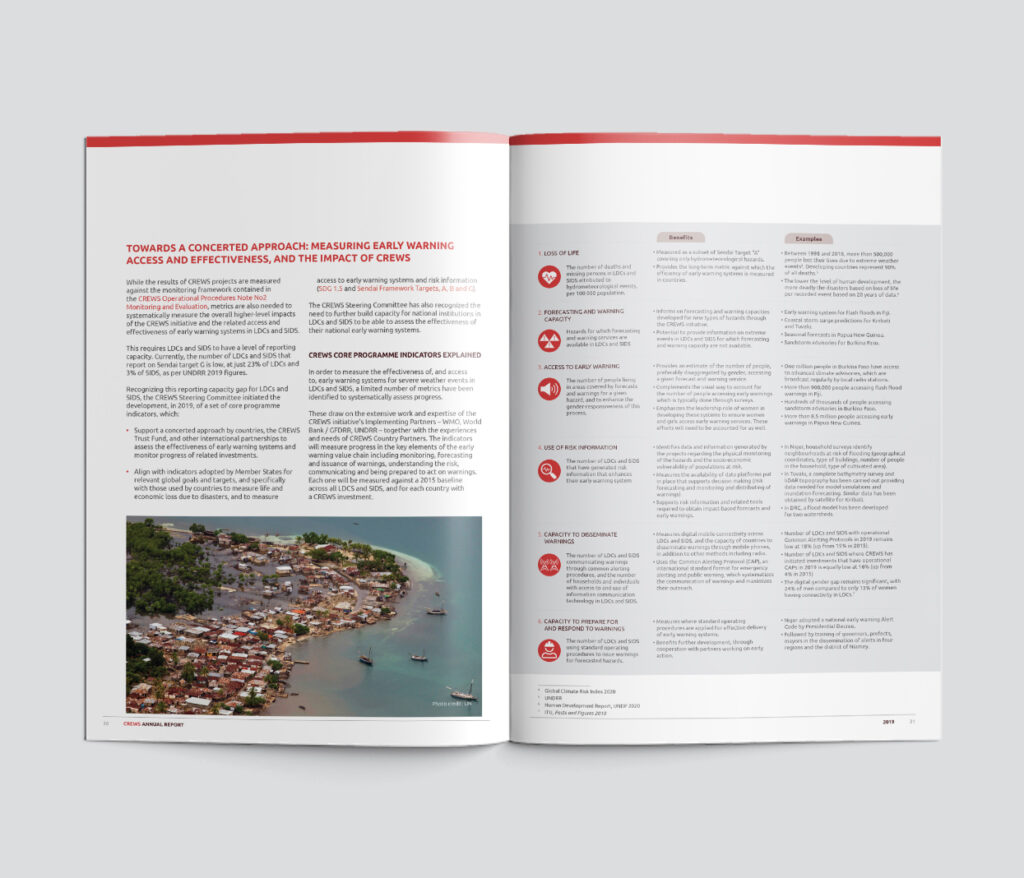 CREWS_Annual_report_2020_ENG_spread_08