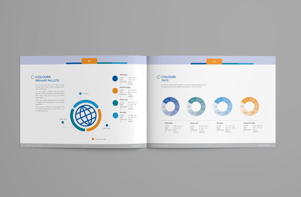 GCOS-logo-redesign- and-visual-guidance-publication-spread-2