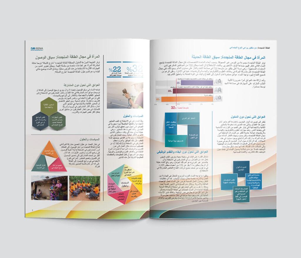 IRENE_brochure-design-spread