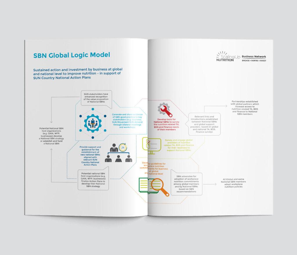 SBN_infographics_07_m