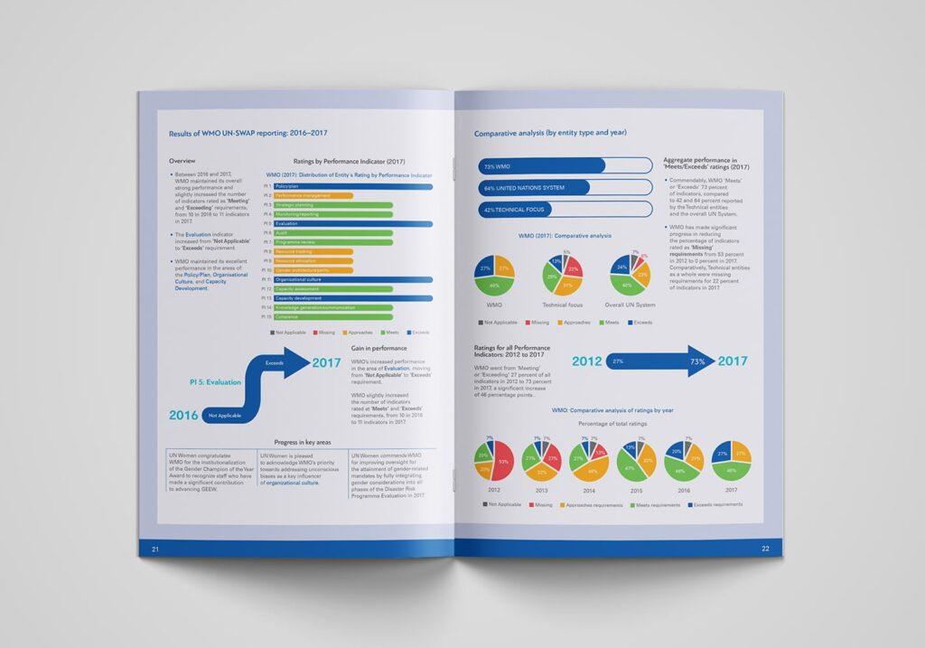 WMO-2018-annual-report-design-spread-4