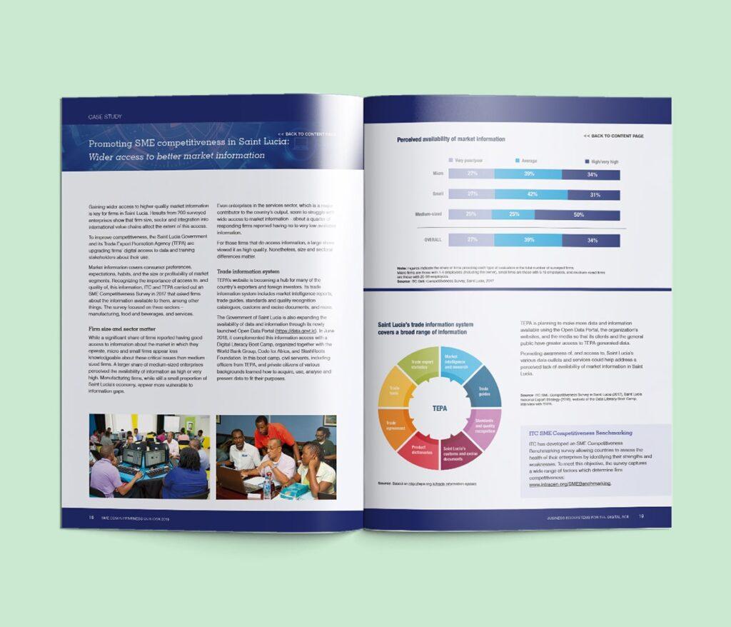 ITC_SMECO-2018-report-design-spread-3