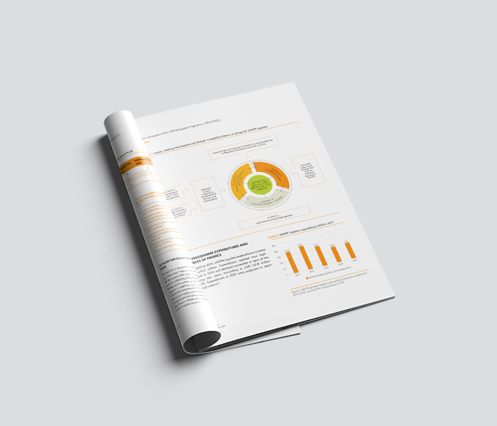 UNFPA-mid-term-report-publication-spread-1