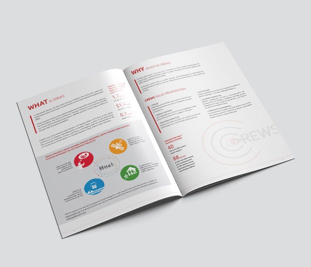 WMO-investment-profile-brochure-design-spread-1